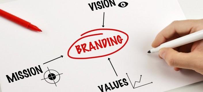 branding1-705x398
